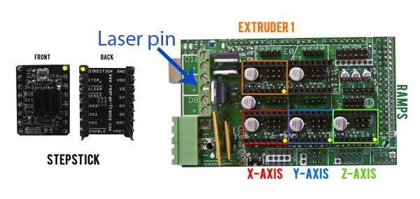 Wiring Endurance lasers to TOP popular boards - EnduranceLasers