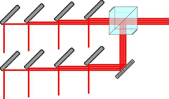 Laser beam combiner