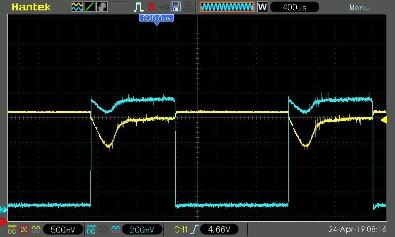 Testing DC/DC converters