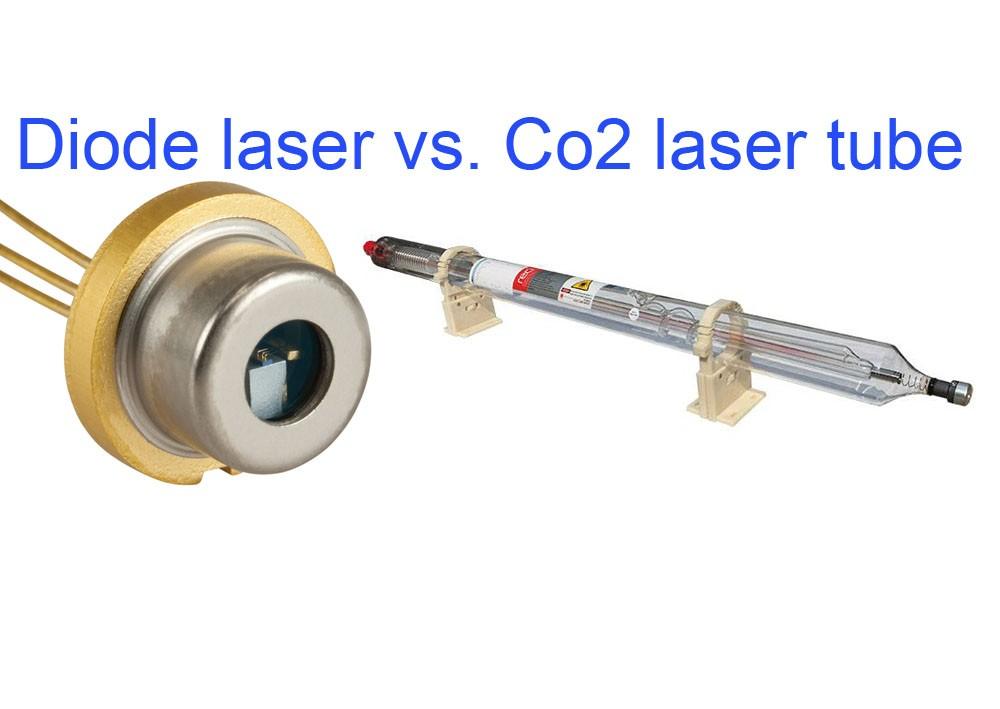 Diode lasers vs. Co2 laser tubes.