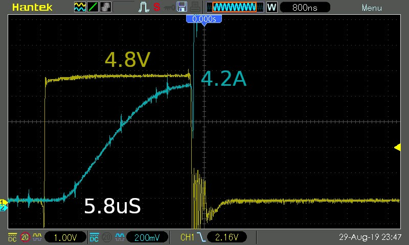 NICHIA DIODES additional tests (making short impulses)