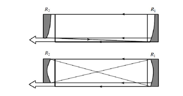 Technical limitations of solid-state laser parameters: pulse frequency, pulse duration, peak power