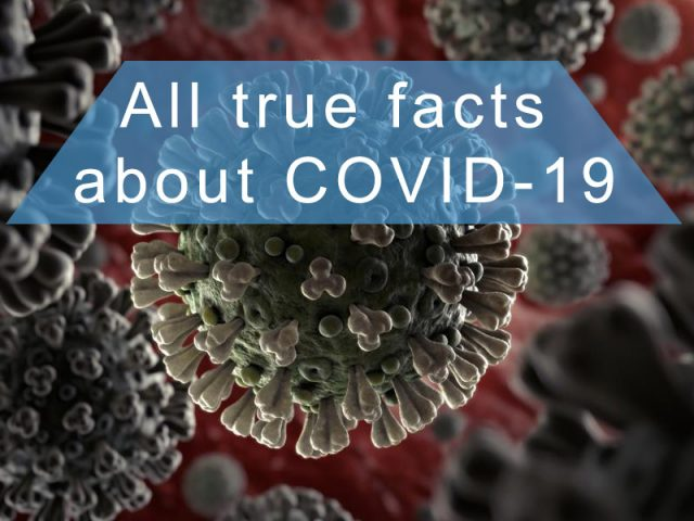 Some interesting facts about Covid pandemic.